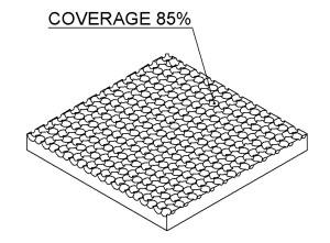 Eiron_controllo_processo_coverage