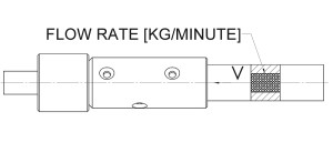 Eiron_controllo_processo_flow_rate